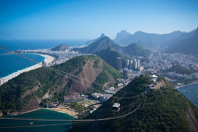Rio de Janeiro-The View from Sugar Loaf Mountain